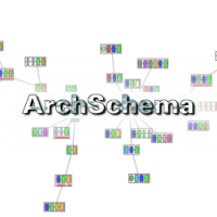 View all multi-domain architectures in this superfamily (requires Java)